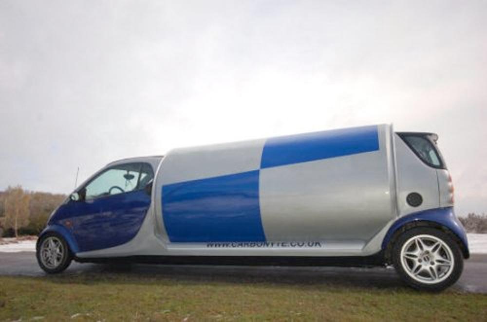 Smart Car Kits >> Redesign Smart Car Kits Designapplause